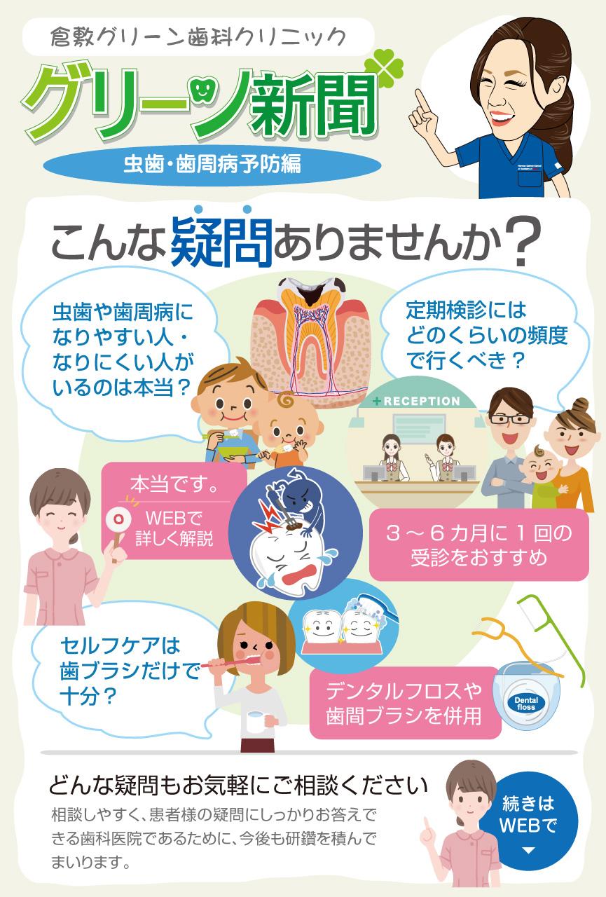LINE新聞